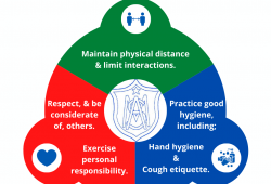 ASM Key Principles